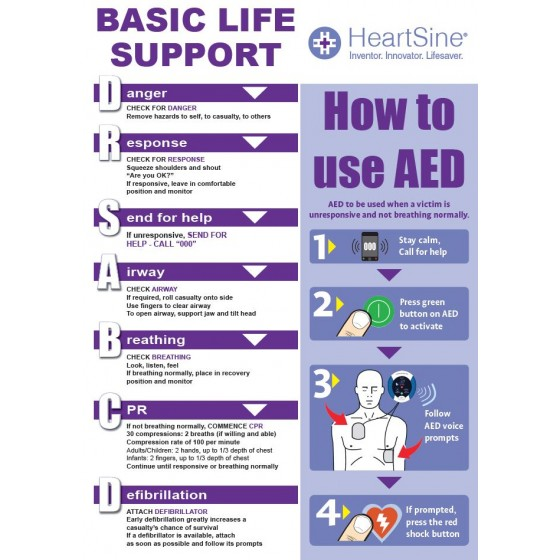 AED CPR WALL CHART A3